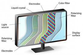LCD Display Cross-section